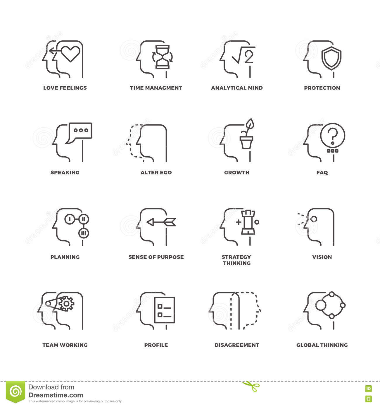 Human Mind Process, Brain Features Line Vector Icons Set