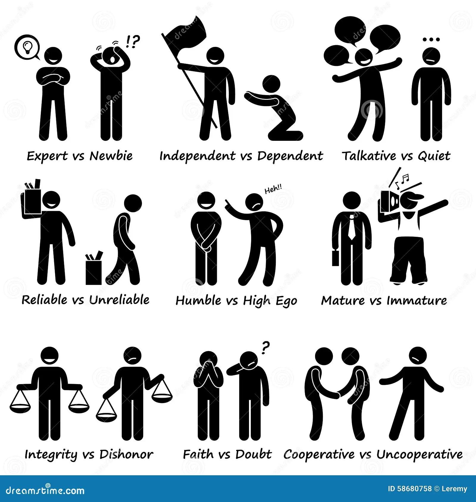 Human Opposite Behaviour Positive Vs Negative Character