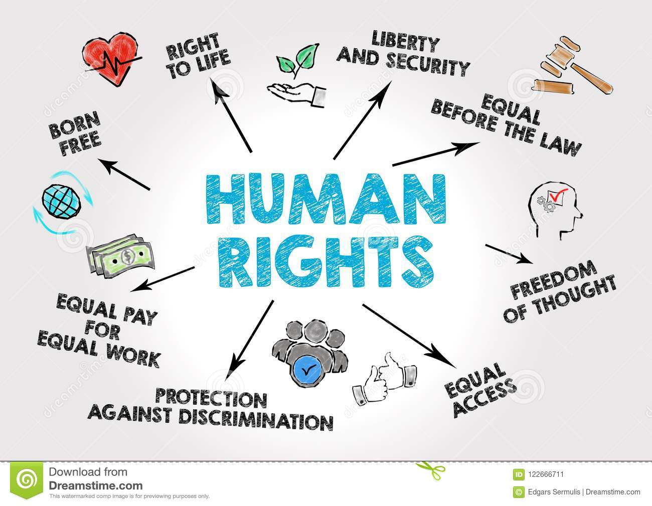 Human Rights Concep Stock Illustration Illustration Of