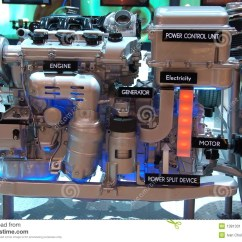 Electric Car Diagram Honeywell Thermostat Wiring 2 Wire Hybrid Gas Engine Stock Image. Image Of - 1381331