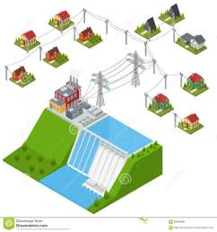 hydroelectricity power station isometric view alternative energy concept dam on the river with houses and building transmission structure  [ 1300 x 1390 Pixel ]