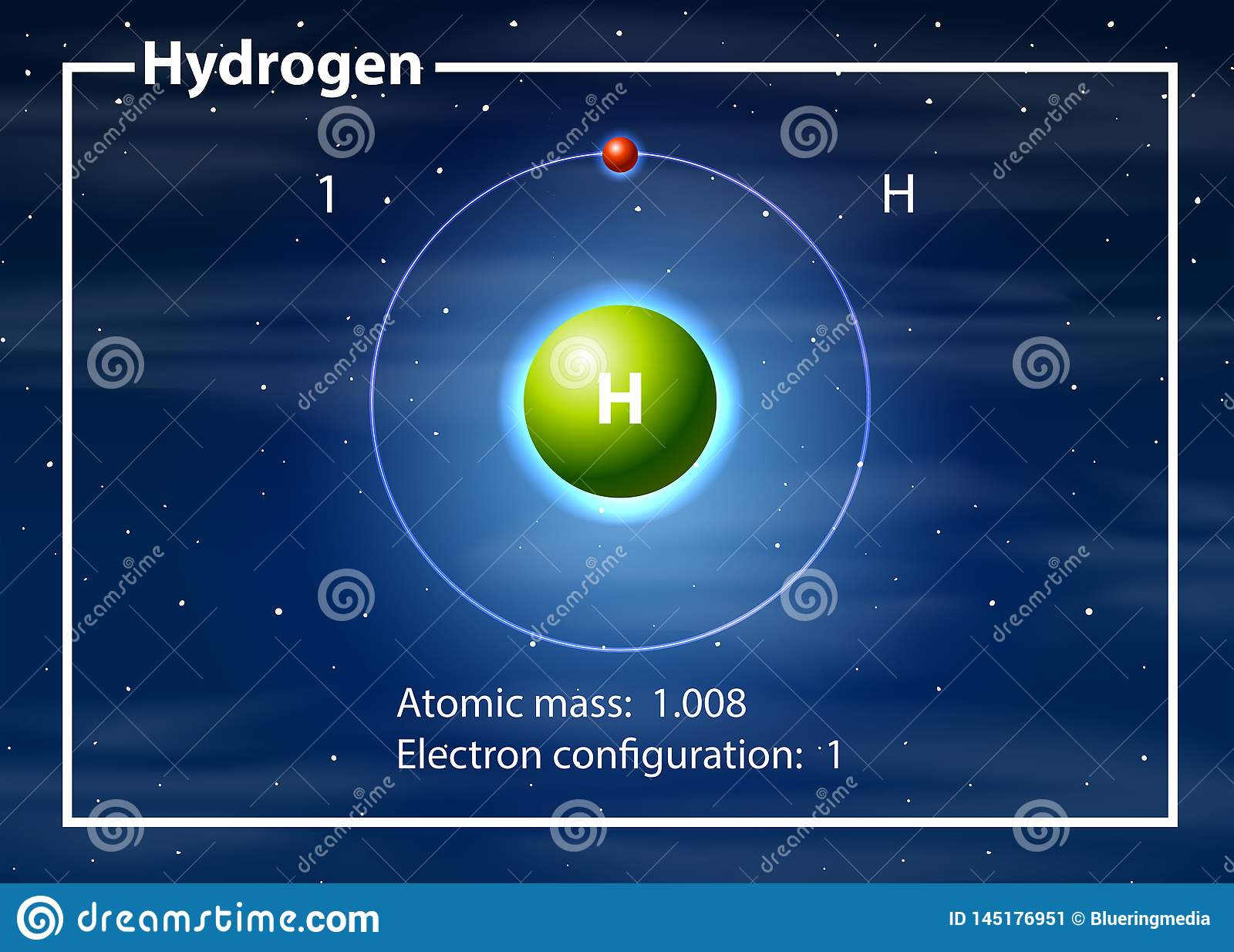 hight resolution of hydrogen atom diagram concept