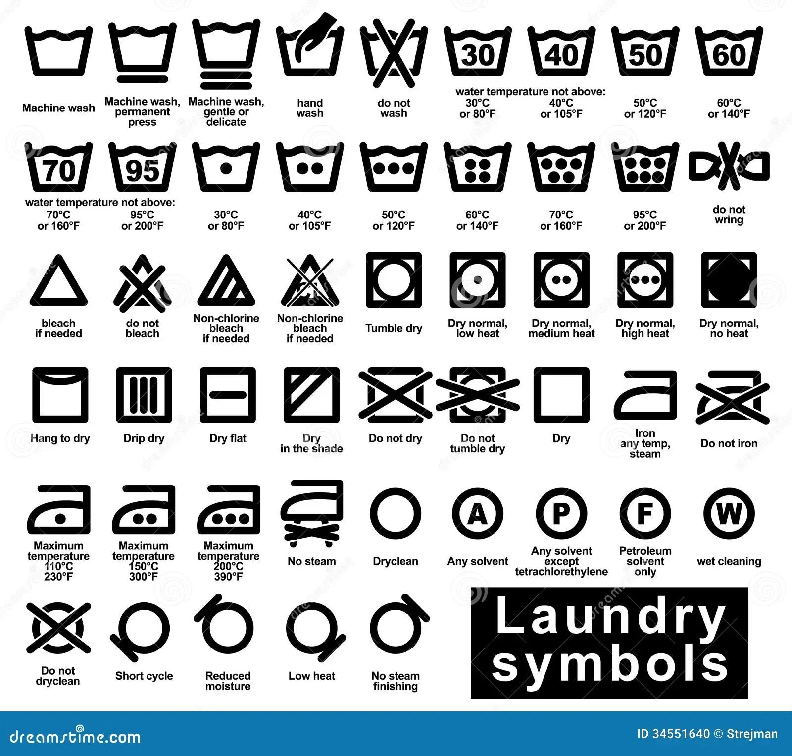Icon Set Of Laundry Symbols Stock Vector
