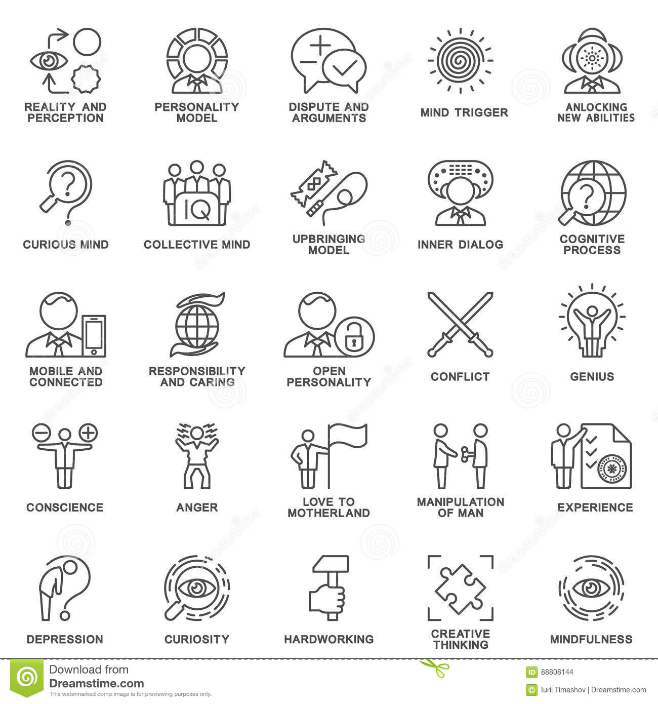 Icons Personality Psychology. Perception; Will; Abilities