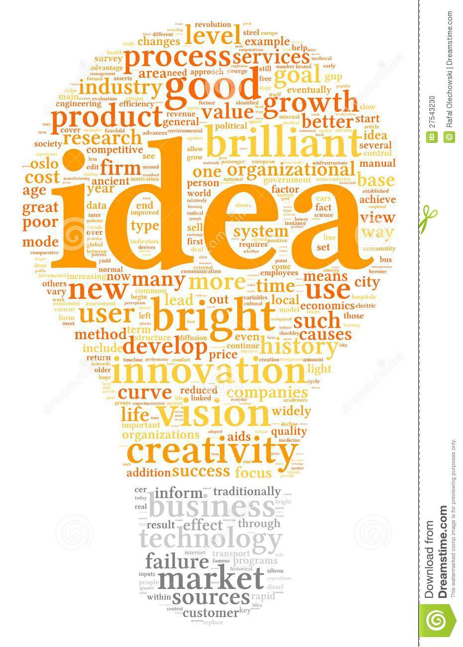 Idea Concept Words In Tag Cloud Stock Photo Image 27543230