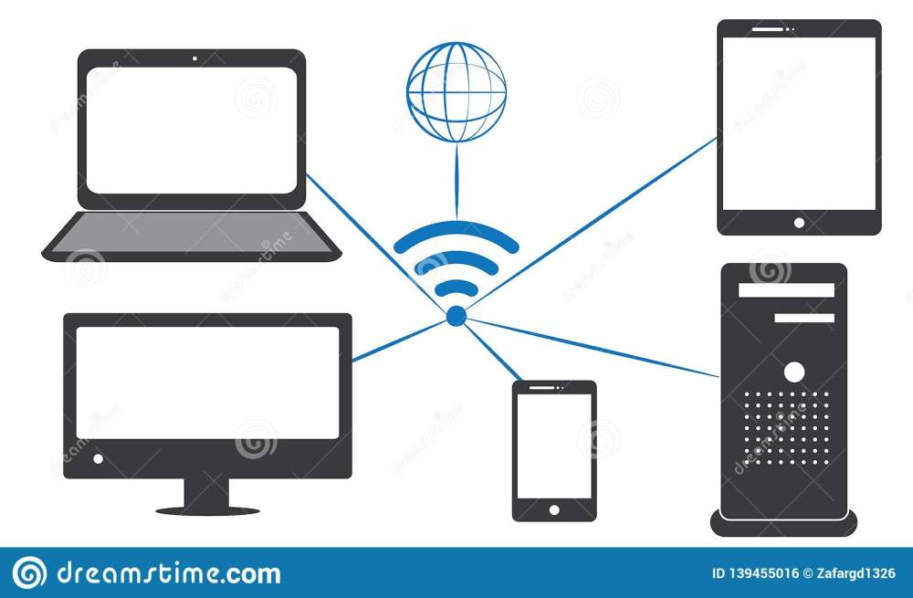 medium resolution of all electronic devices are connected by wifi computer mobile laptop cpu lcd tv