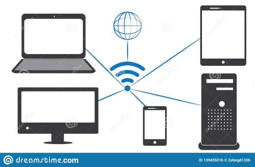 small resolution of all electronic devices are connected by wifi computer mobile laptop cpu lcd tv