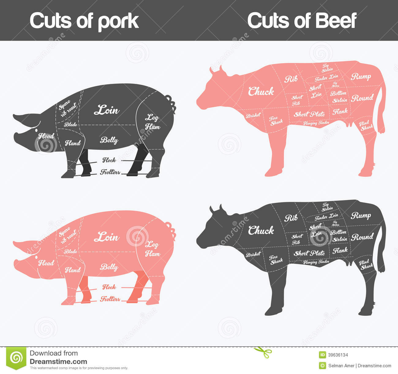 hight resolution of illustration of beef pork cuts chart stock vector illustration of cuts of pork american british meat diagrams stock vector