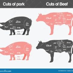 Pig Cuts Diagram 2000 Chevy S10 Headlight Wiring Illustration De Boeuf Diagramme Morceaux Porc