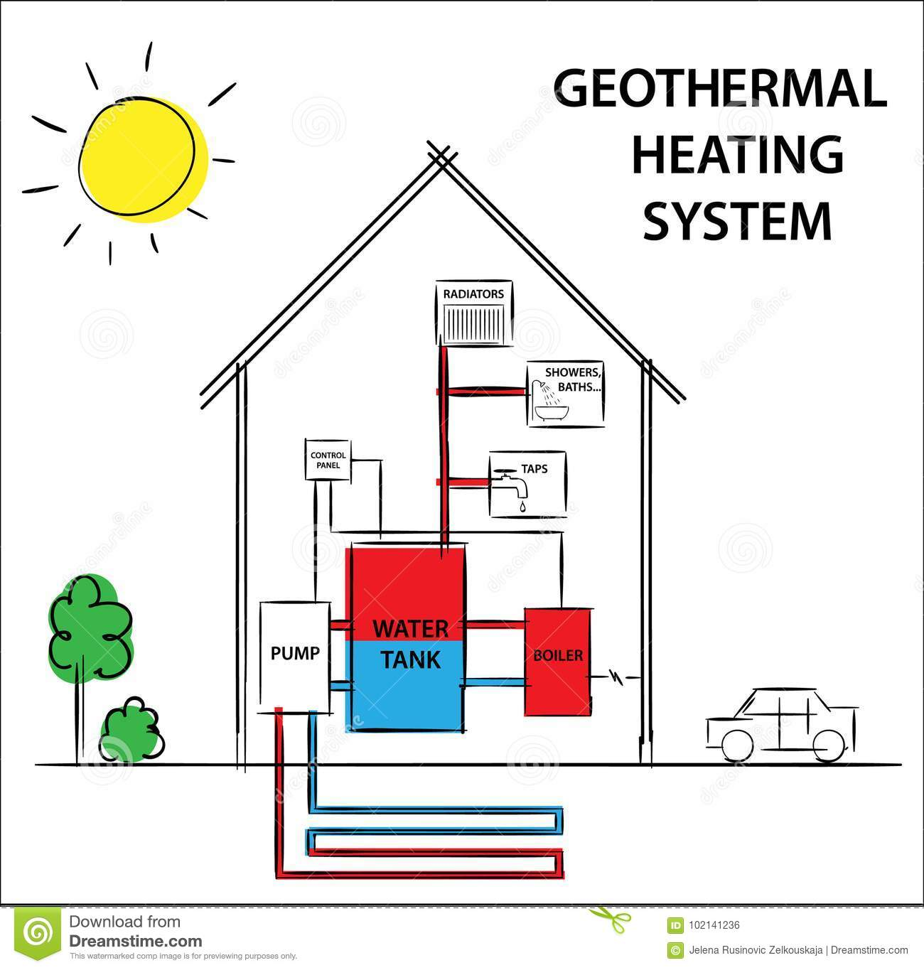 hight resolution of illustration of a geothermal heating and cooling system how its heating cooling wiring diagram heating cooling diagram