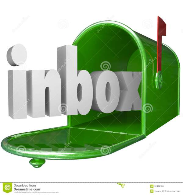 Inbox Word Green Mailbox Incoming Message Email Royalty