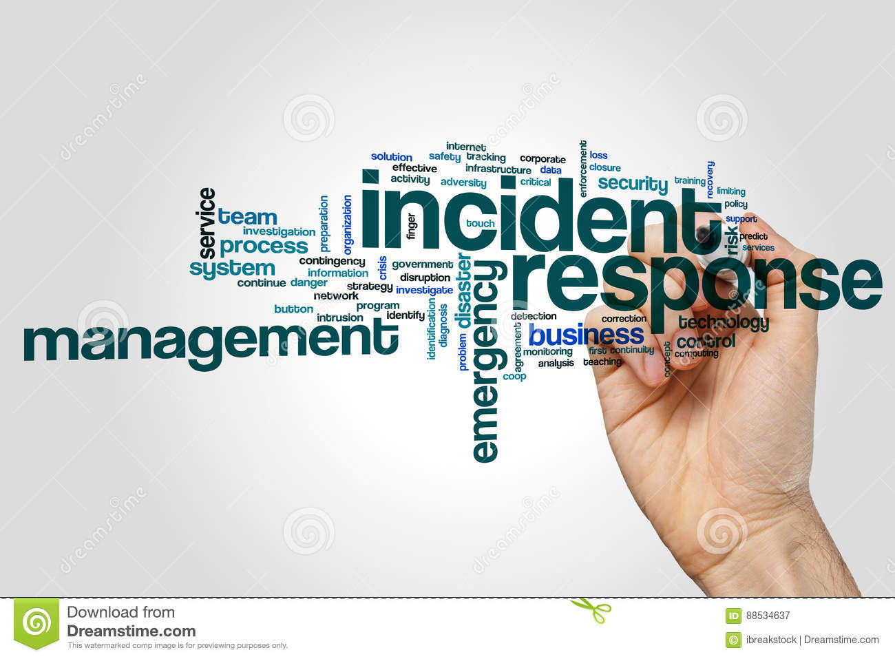 Incident Response Word Cloud Stock Image - Image of government. correction: 88534637