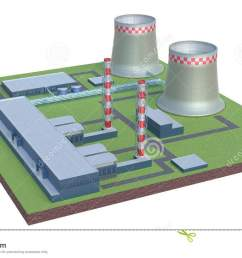 industrial power plant building isolated 3d illustration [ 1300 x 821 Pixel ]