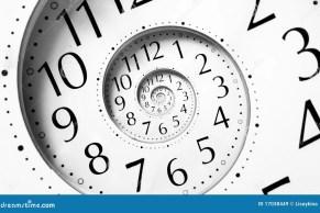 Image result for spiral time