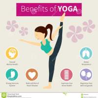 7 Awesome Infographics on Benefits of Yoga
