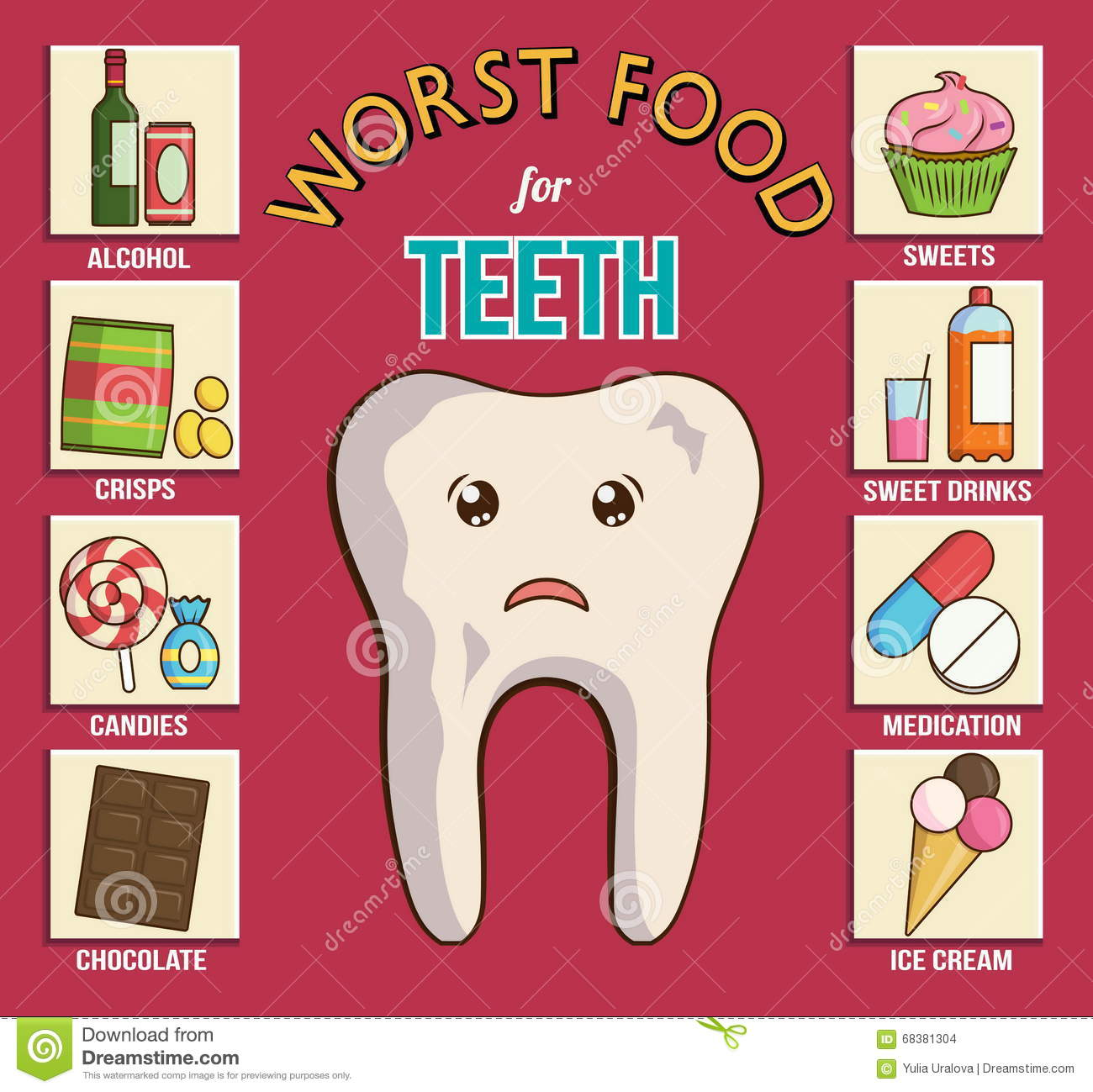 Infographic Chart For Dental And Health Care It Shows The
