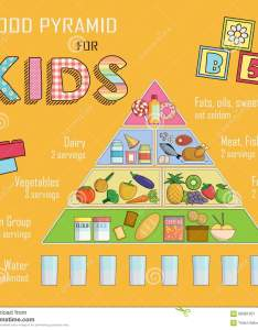 Download infographic chart illustration of  food pyramid for children and kids nutrition shows also rh dreamstime
