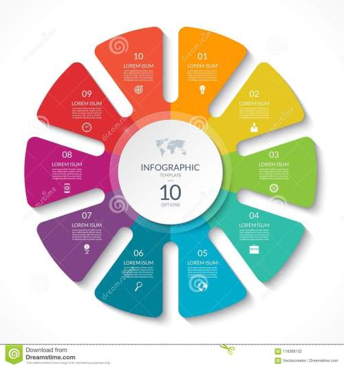 small resolution of infographic circle chart vector cycle diagram with 10 options