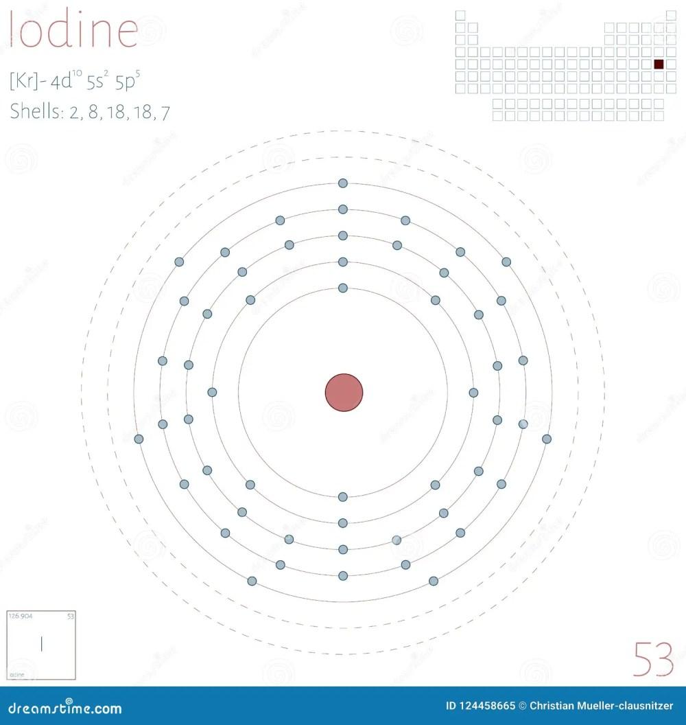 medium resolution of infographic of the element of iodine