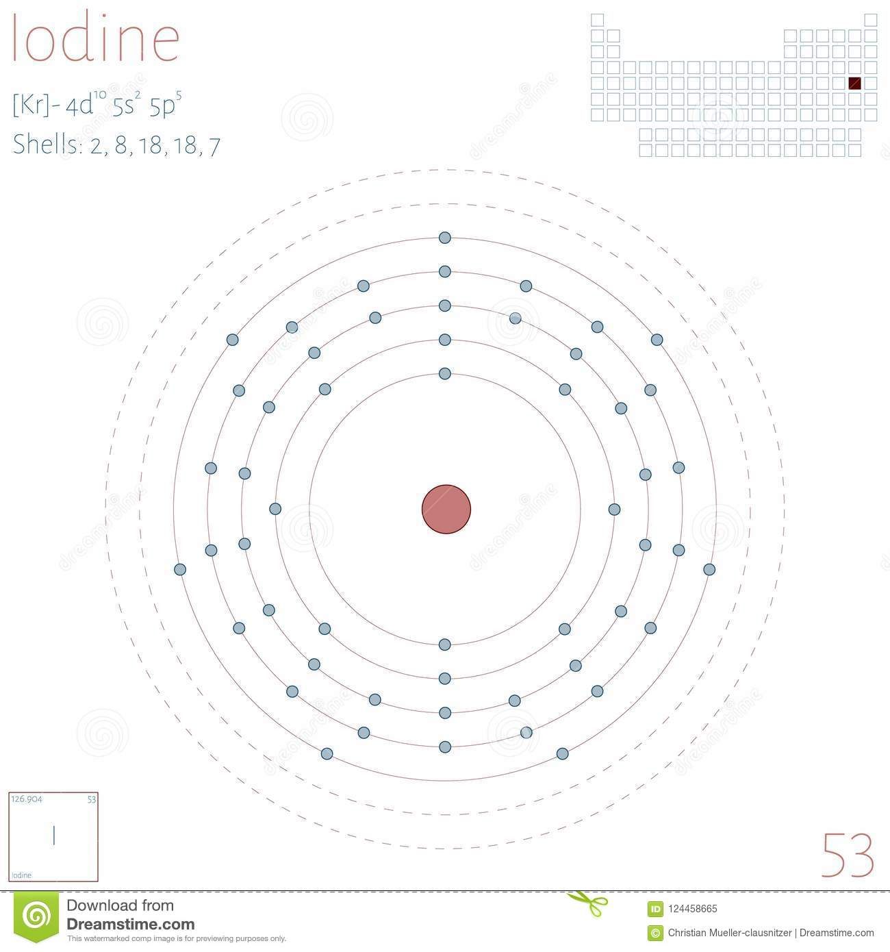 hight resolution of infographic of the element of iodine