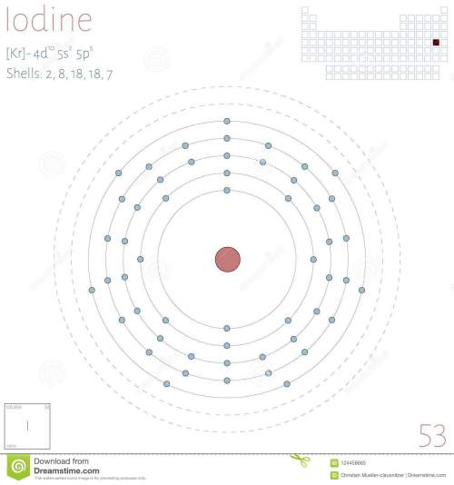 small resolution of infographic of the element of iodine