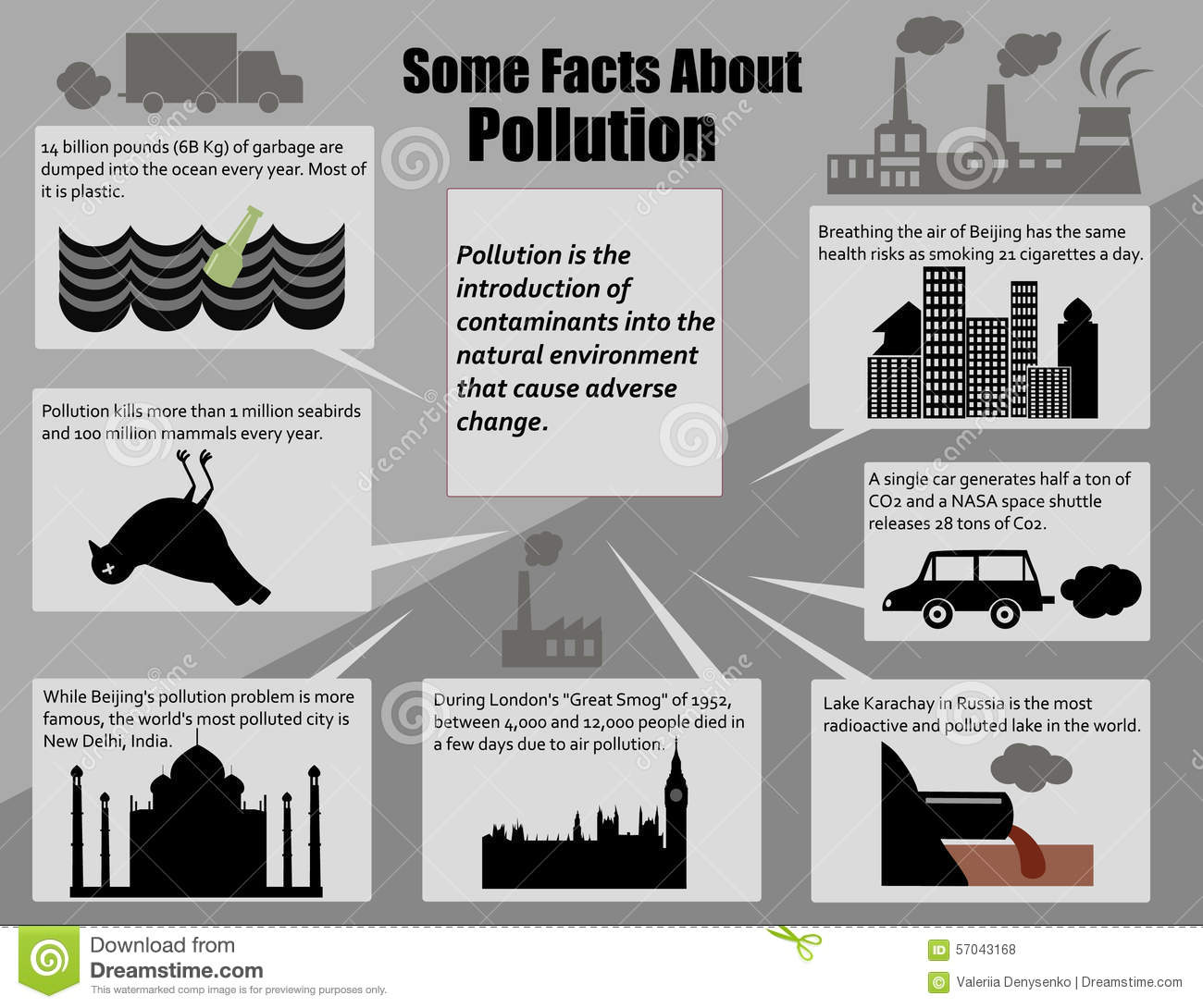 Infographic Facts Environmental Pollution Stock Vector