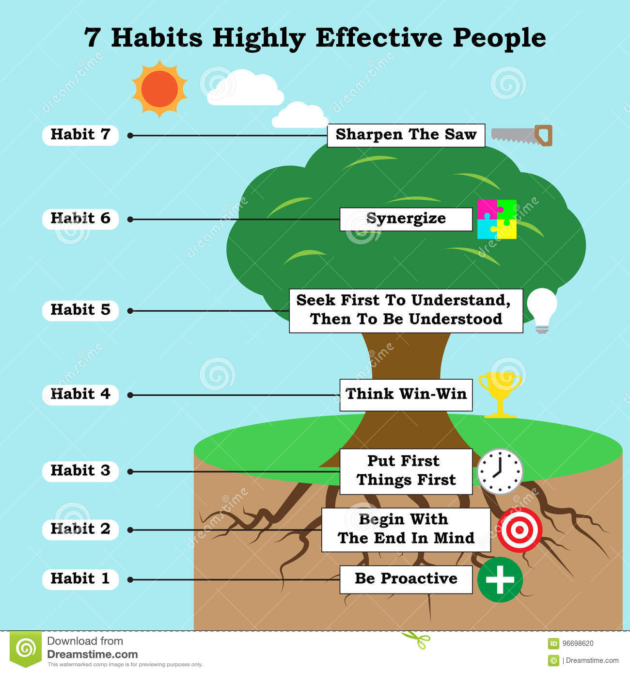 Infographic With Icons 7 Habits Highly Effective People Stock Illustration