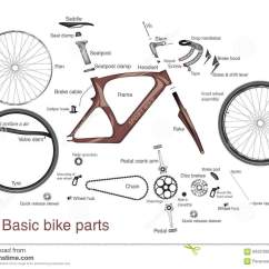 Bike Parts Diagram Residential Ac Thermostat Wiring Infographic Of Main With The Names Stock Vector