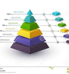 infographic pyramid with step structure and with percentages business concept with 6 options pieces or [ 1300 x 915 Pixel ]