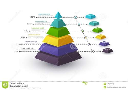 small resolution of infographic pyramid with step structure and with percentages business concept with 6 options pieces or
