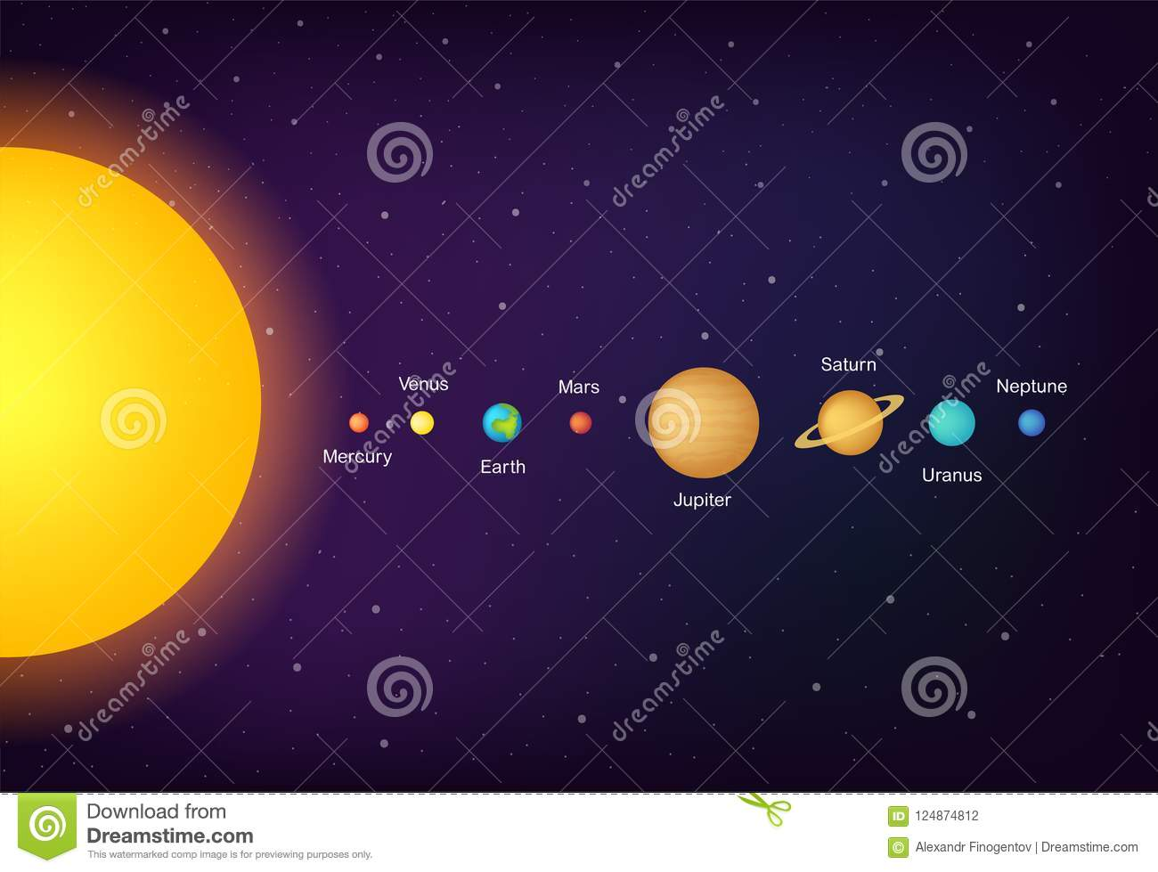 Infographic Solar System Planets On Universe Background