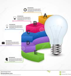 infographics for business presentations or information booklet idea light bulb with a diagram  [ 1300 x 1205 Pixel ]