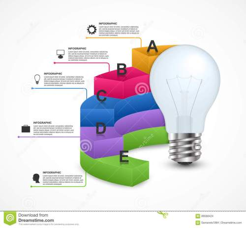 small resolution of infographics for business presentations or information booklet idea light bulb with a diagram