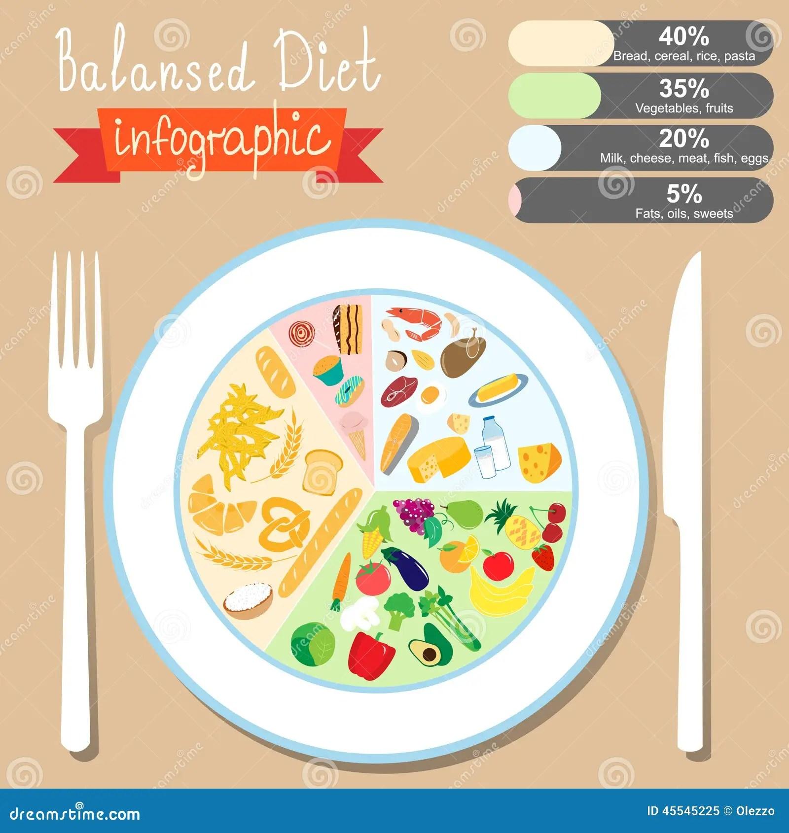 Food Label Worksheet For Diabetics