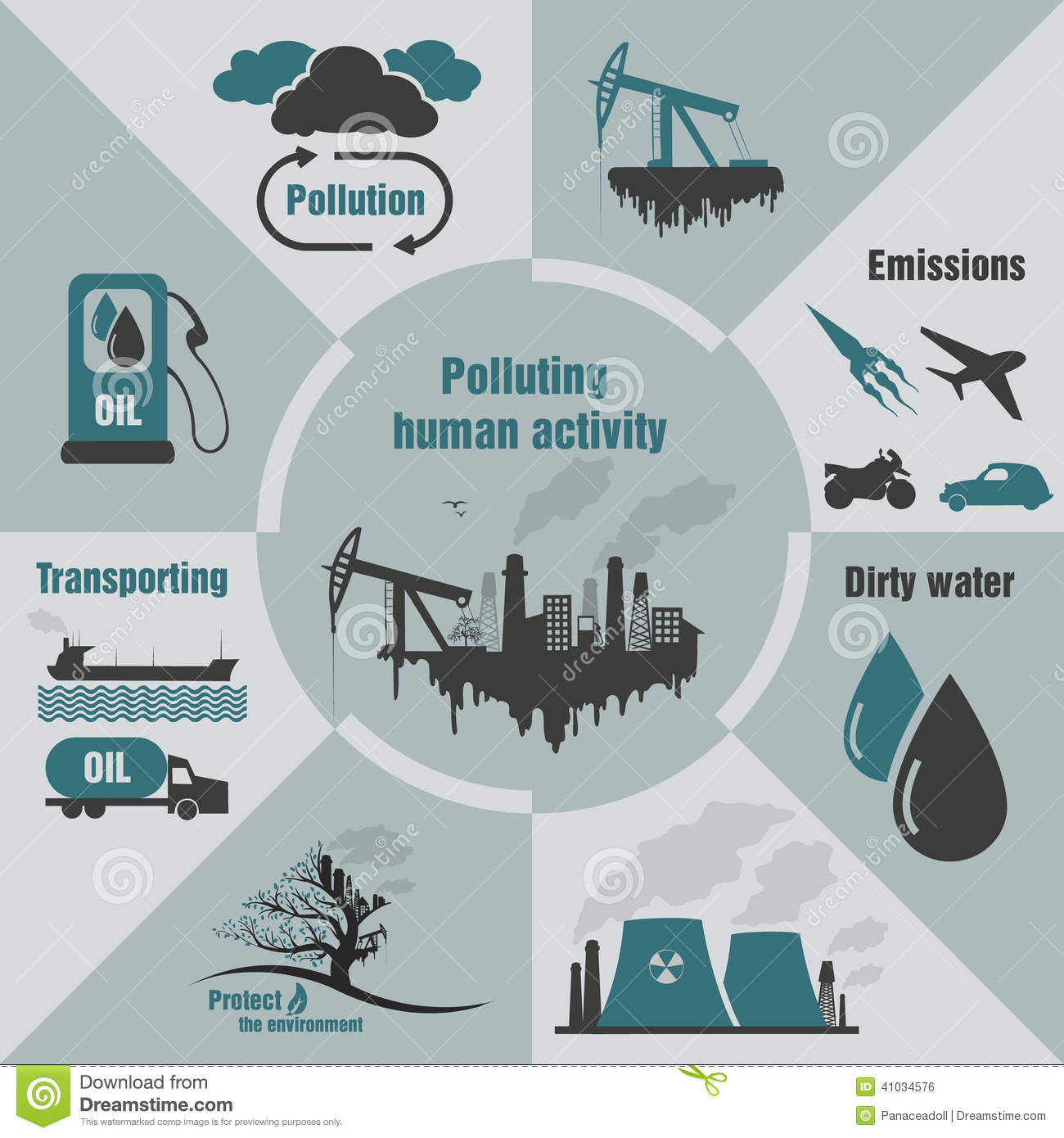 Infographics Pollution Human Activity Stock Vector