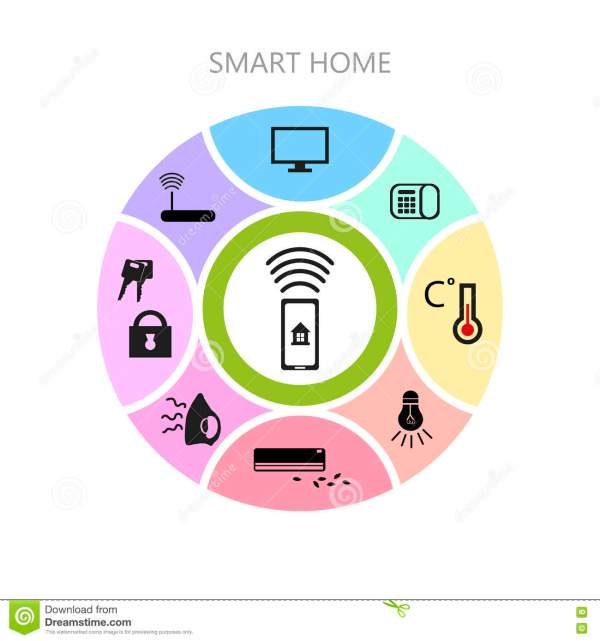 Smart Home Automation Technology Infographics Cartoon