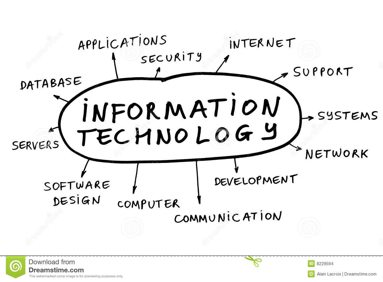 Information technology stock photo. Image of browser