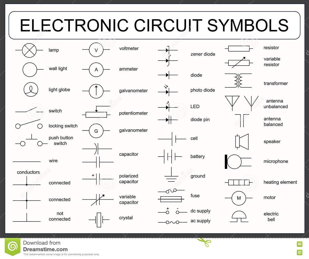 Auto Electrical Symbols Meaning