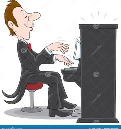pianist [ 1314 x 1300 Pixel ]