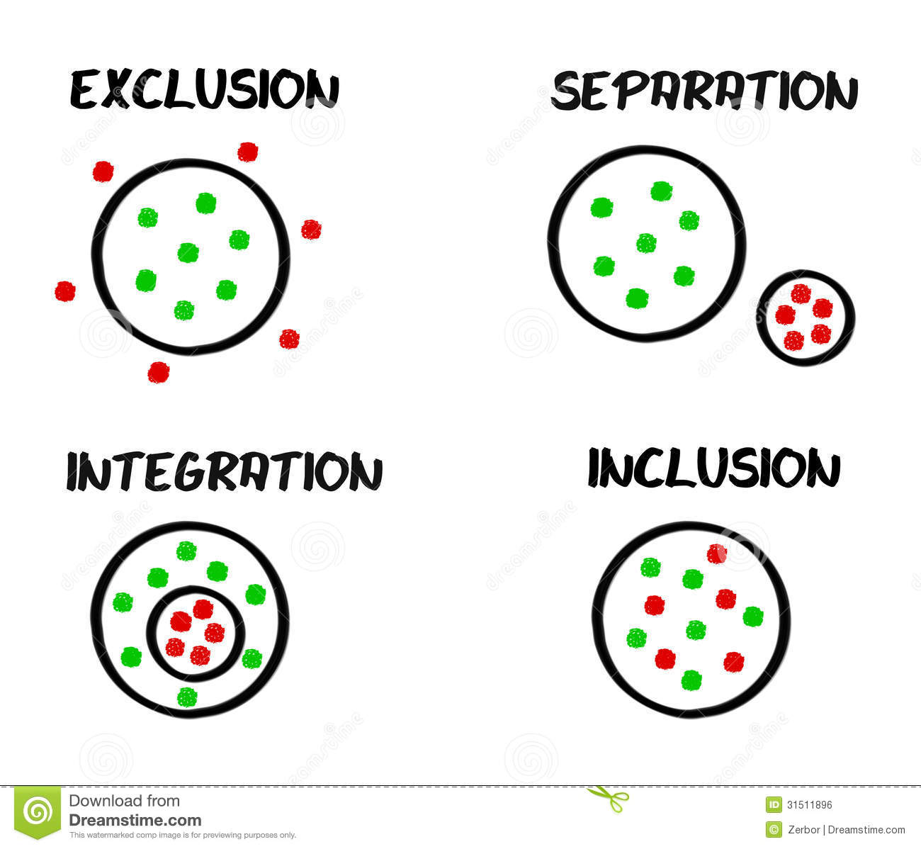 Integration Inclusion Exclusion Separation Stock
