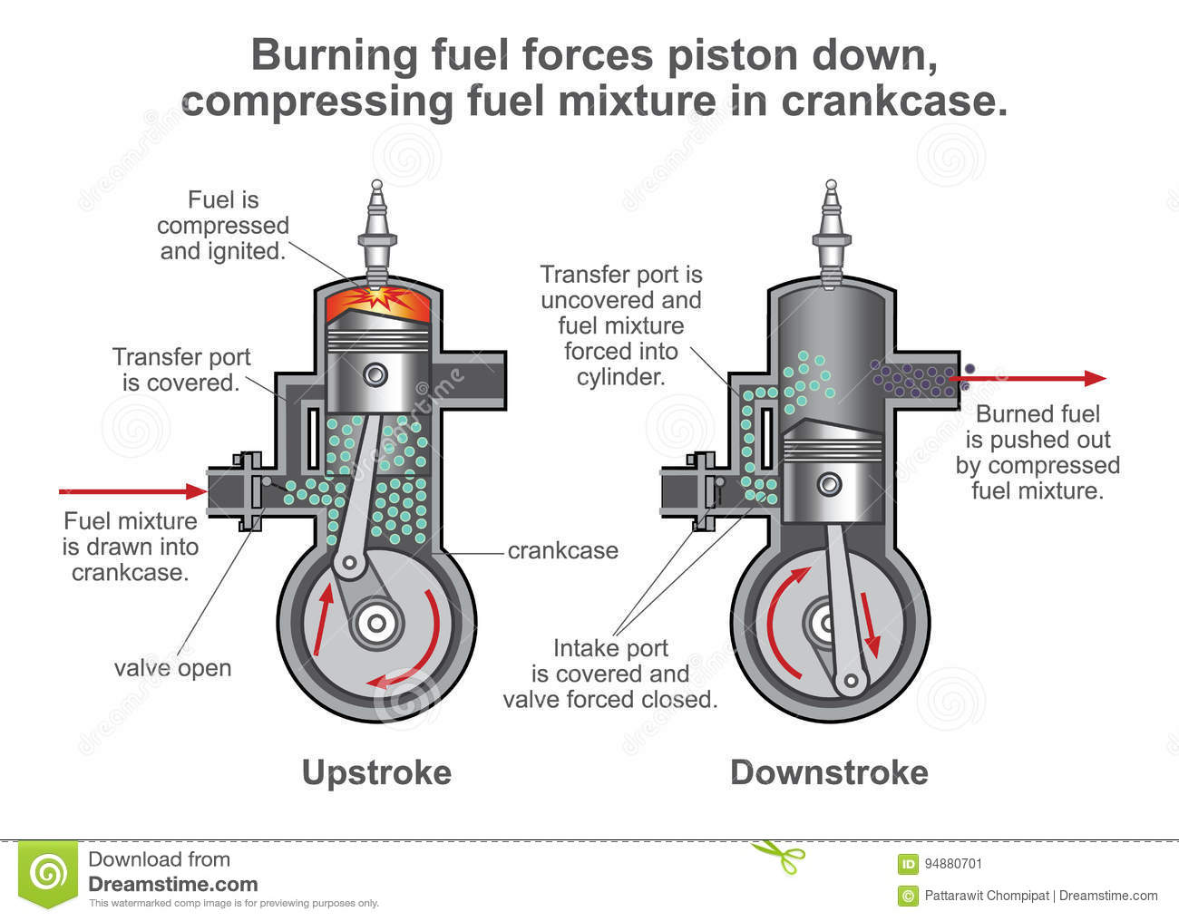 hight resolution of internal combustion engine is a heat engine where the combustion of a fuel occurs with an oxidizer in a combustion chamber that is an integral part of the