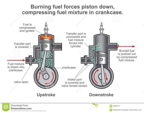 small resolution of internal combustion engine is a heat engine where the combustion of a fuel occurs with an oxidizer in a combustion chamber that is an integral part of the