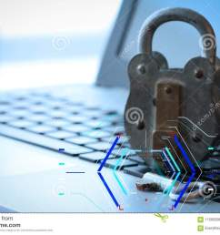 concept of focus on target with digital diagram internet security concept old padlock and key on laptop computer keyboard [ 1300 x 957 Pixel ]