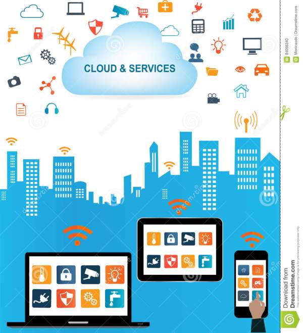 Internet Of Things Concept And Cloud Computing Technology ...