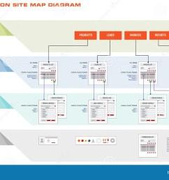 internet web site sales navigation map structure prototype framework diagram [ 1300 x 887 Pixel ]