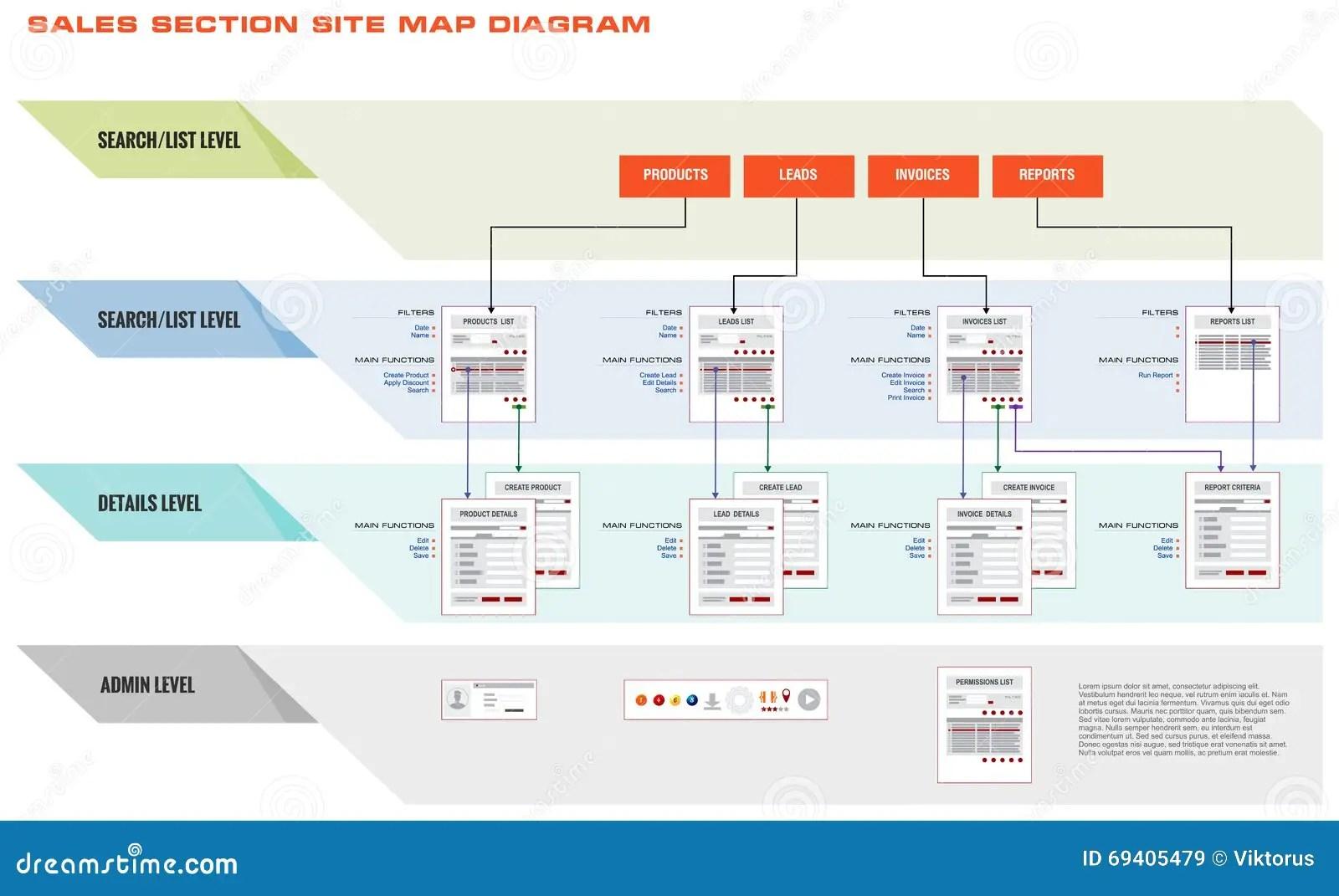 hight resolution of internet web site sales navigation map structure prototype framework diagram