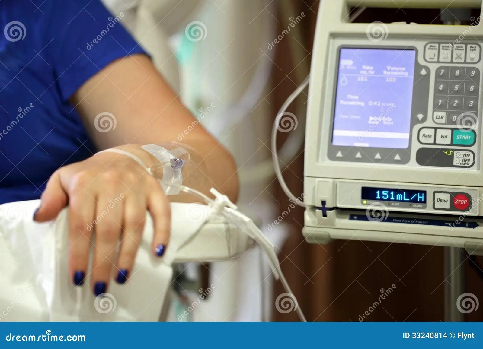 Intravenous IV Drip Stock Images  Image 33240814