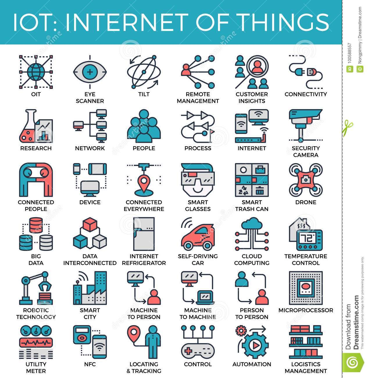 Iot Internet Of Things Concept Icons Stock Vector