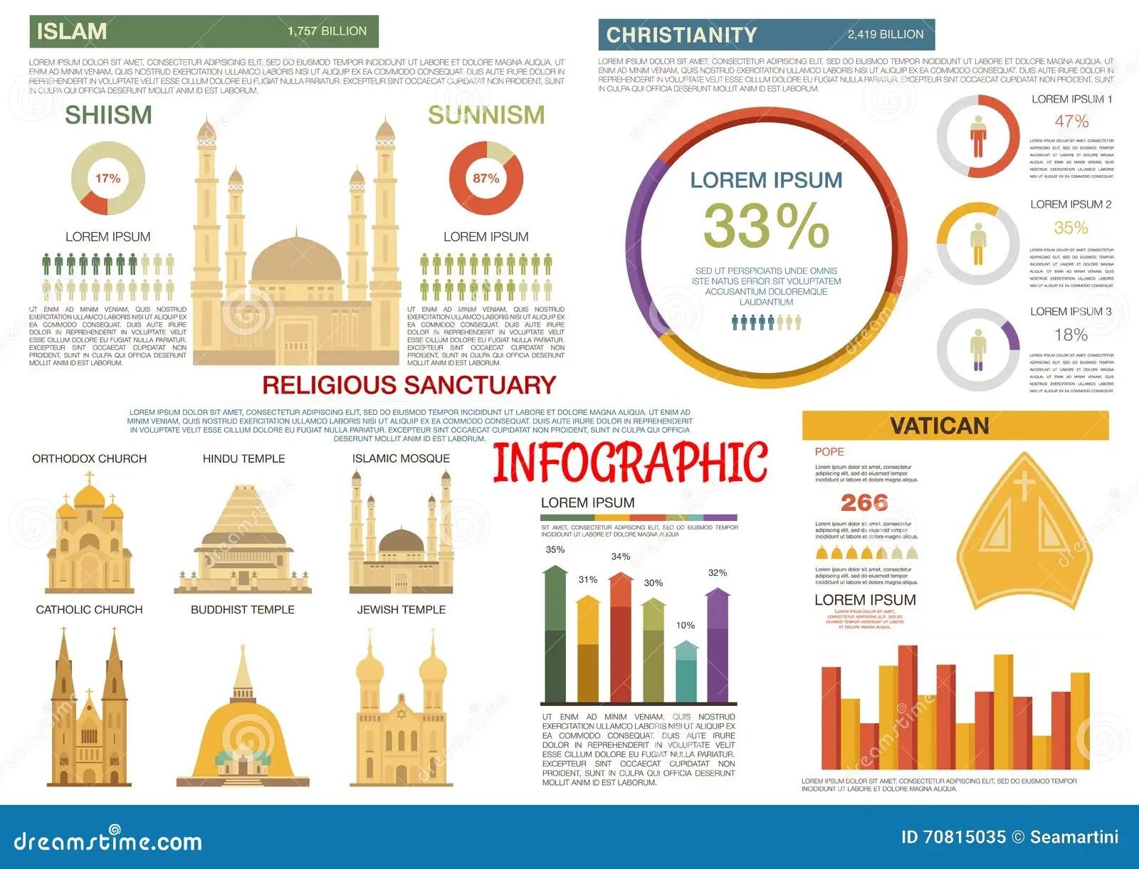 Islam And Hinduism Comparison Christianity Vs Islam Vs
