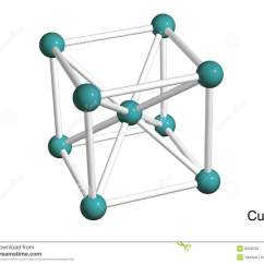 Copper Atom Diagram Gould Century Motor Wiring Isolated 3d Model Of A Crystal Lattice Stock